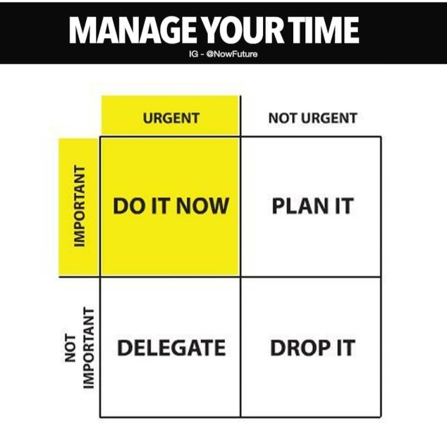 table time management